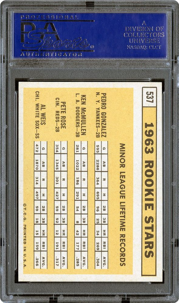 1963 Topps 1963 Rookie Stars Pedro Gonzalezken Mcmullen